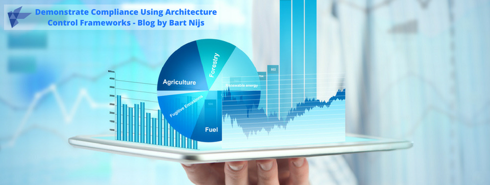 Demonstrate compliance using architecture control frameworks